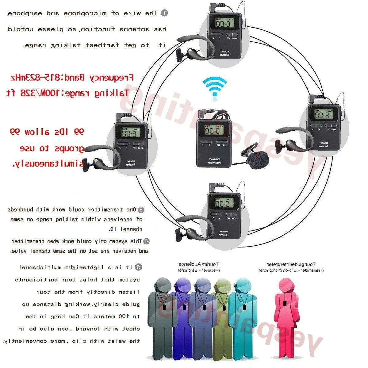 200M Distance UHF Wireless